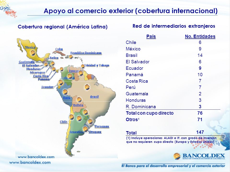 Cobertura regional (América Latina) Red de intermediarios extranjeros