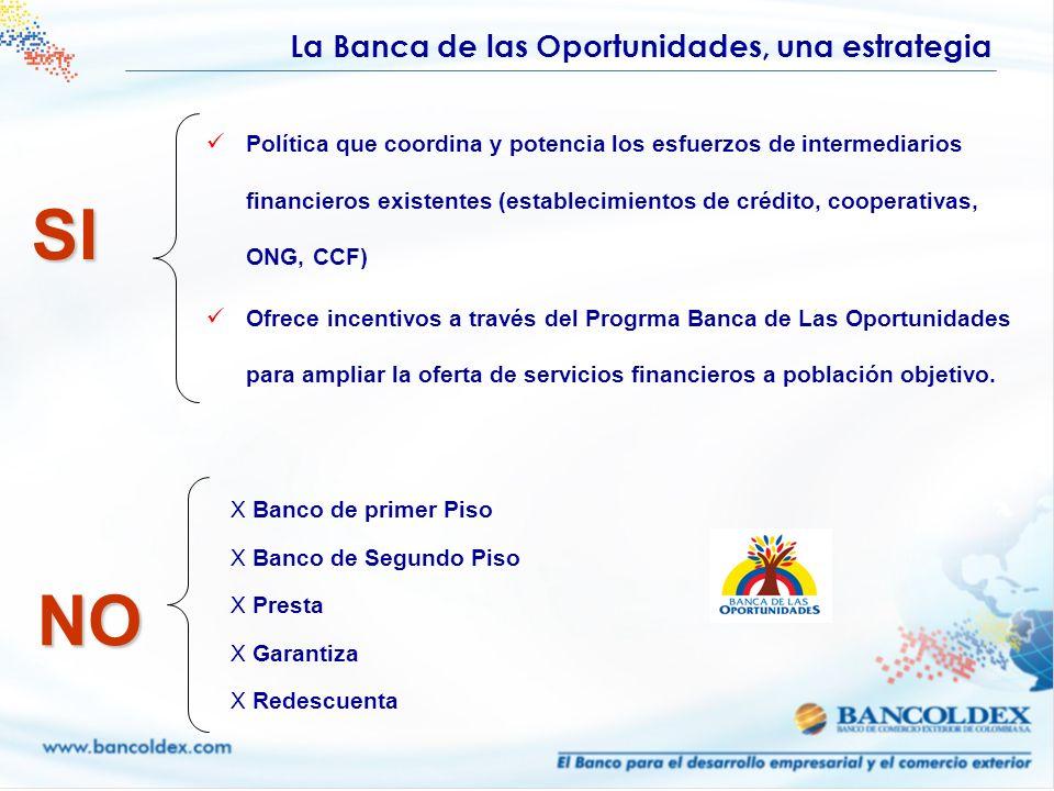 SI NO La Banca de las Oportunidades, una estrategia