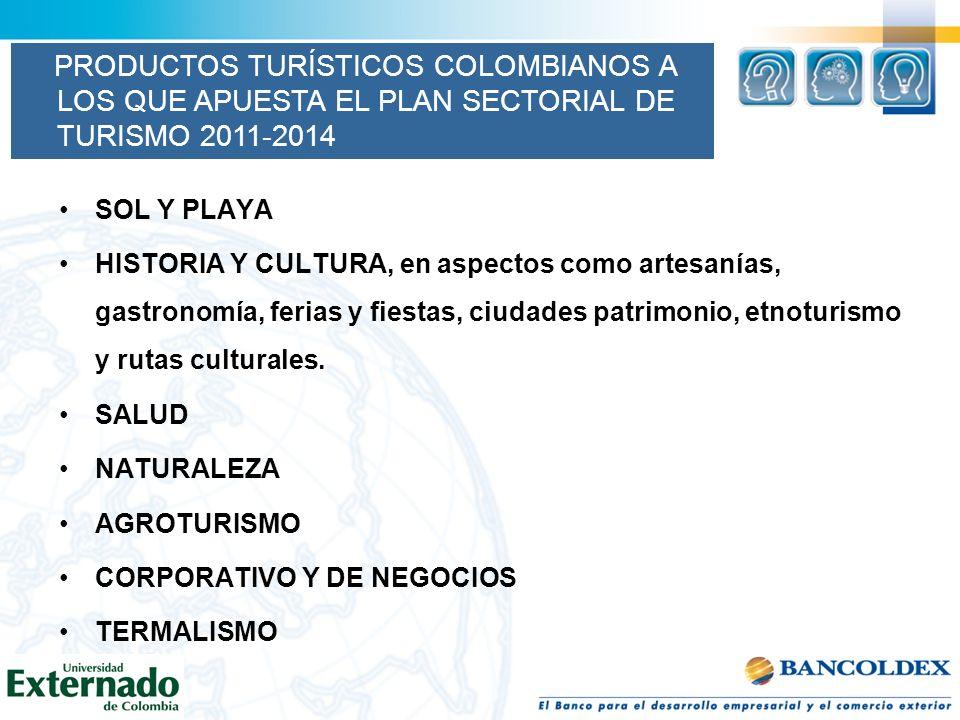 PRODUCTOS TURÍSTICOS COLOMBIANOS A LOS QUE APUESTA EL PLAN SECTORIAL DE TURISMO 2011-2014