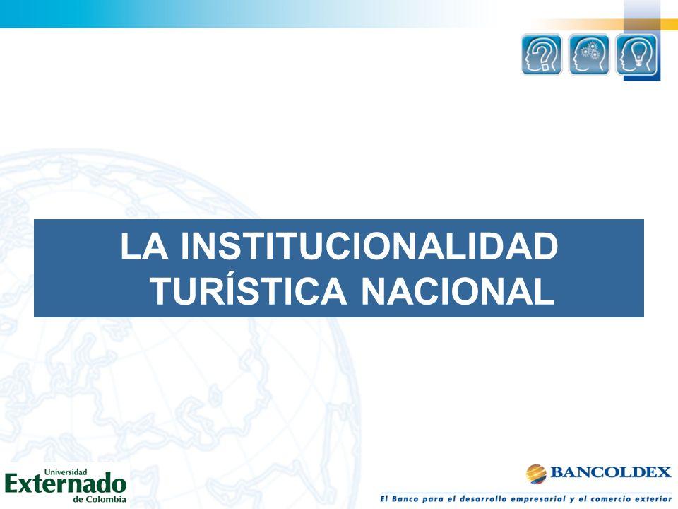 LA INSTITUCIONALIDAD TURÍSTICA NACIONAL