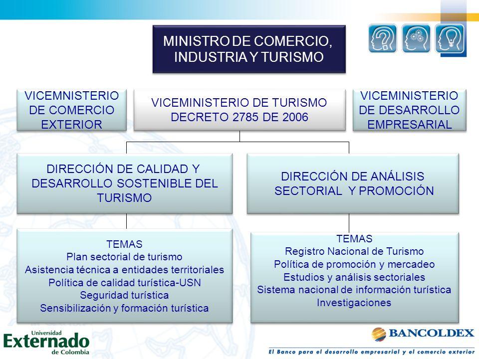 MINISTRO DE COMERCIO, INDUSTRIA Y TURISMO VICEMNISTERIO DE COMERCIO