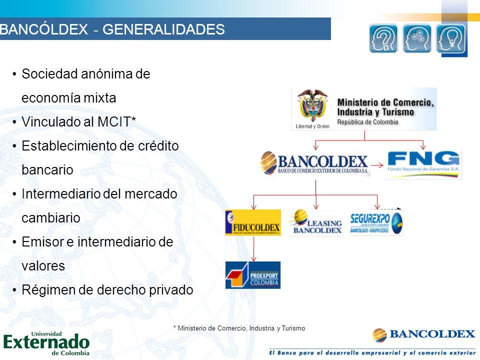 BANCÓLDEX - GENERALIDADES