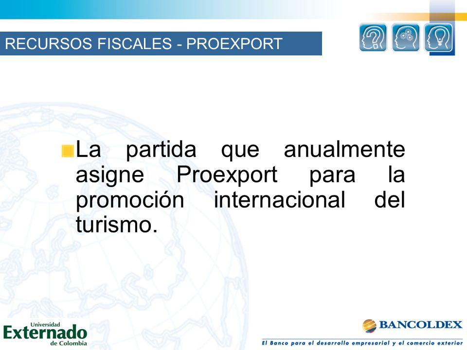 RECURSOS FISCALES - PROEXPORT
