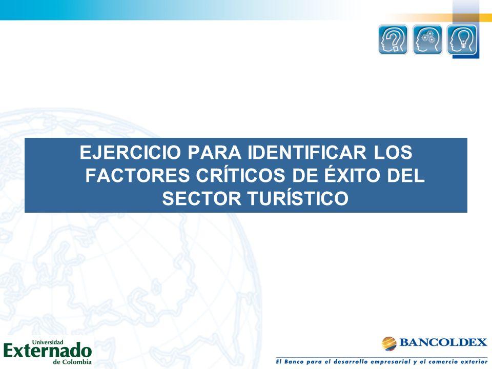 EJERCICIO PARA IDENTIFICAR LOS FACTORES CRÍTICOS DE ÉXITO DEL SECTOR TURÍSTICO