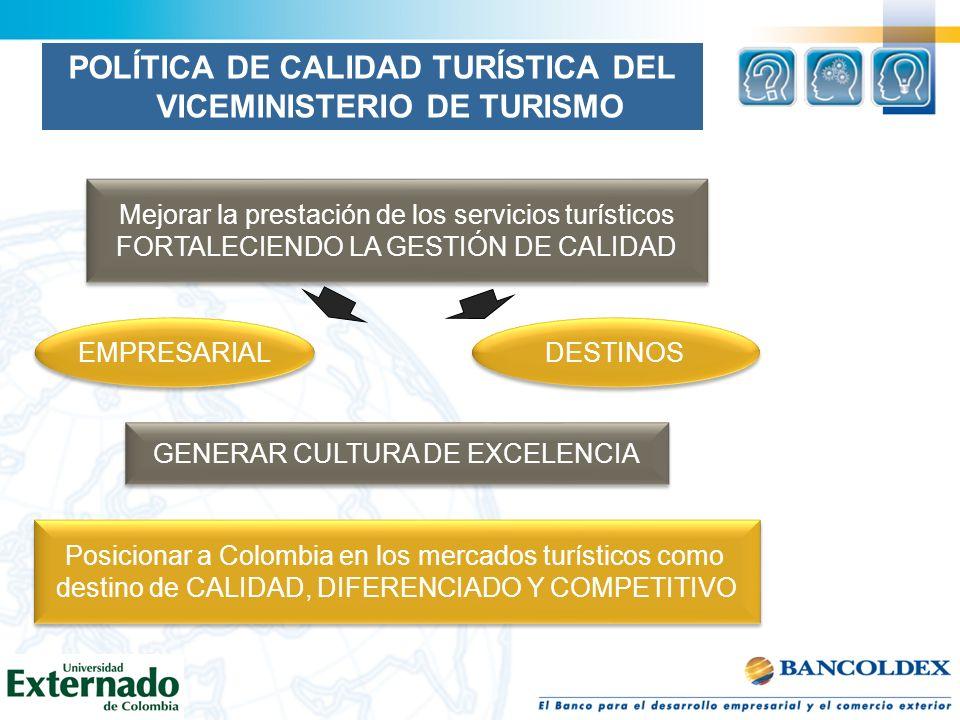 POLÍTICA DE CALIDAD TURÍSTICA DEL VICEMINISTERIO DE TURISMO