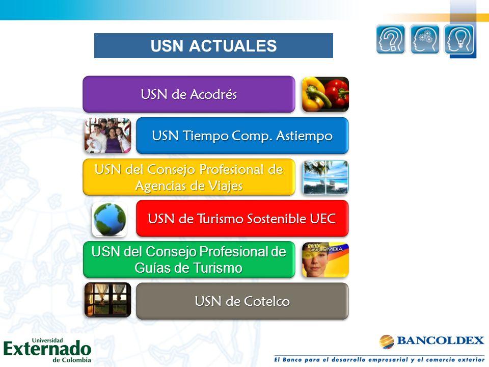 USN ACTUALES USN de Acodrés USN Tiempo Comp. Astiempo