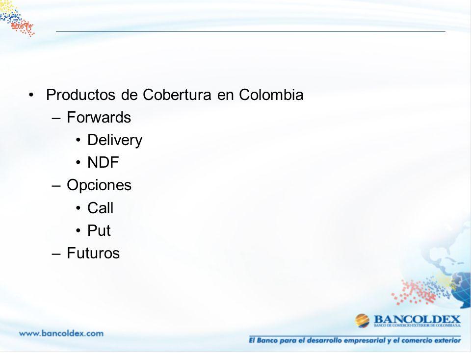 Productos de Cobertura en Colombia