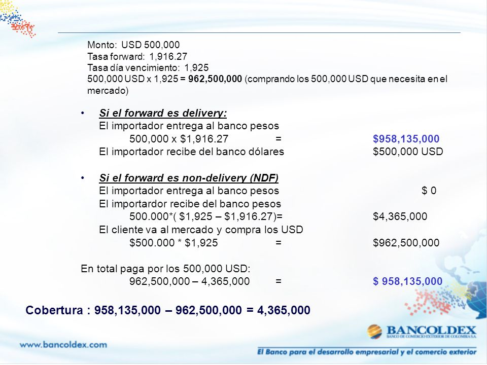 Monto: USD 500,000 Tasa forward: 1,916.27