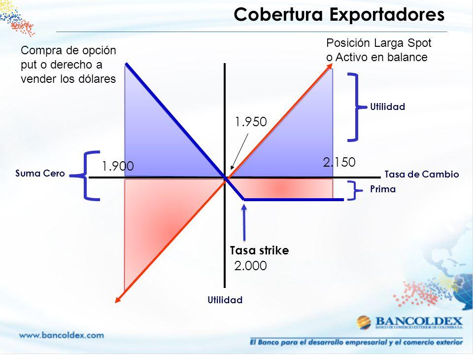 Cobertura Exportadores