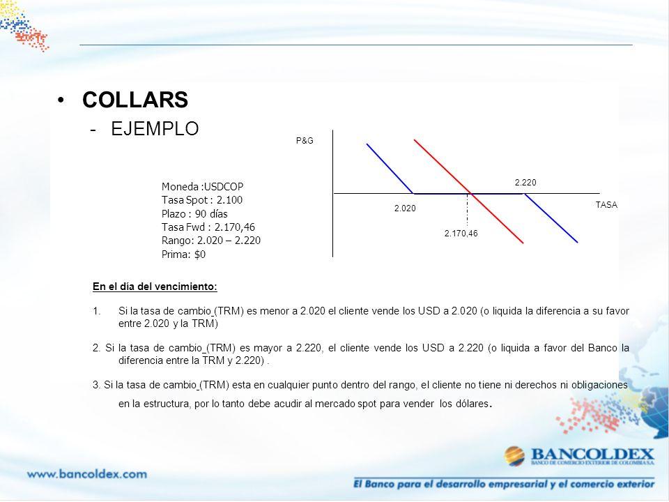 COLLARS EJEMPLO 37 Moneda :USDCOP Tasa Spot : 2.100 Plazo : 90 días