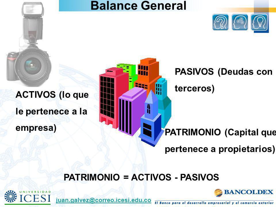 PATRIMONIO = ACTIVOS - PASIVOS