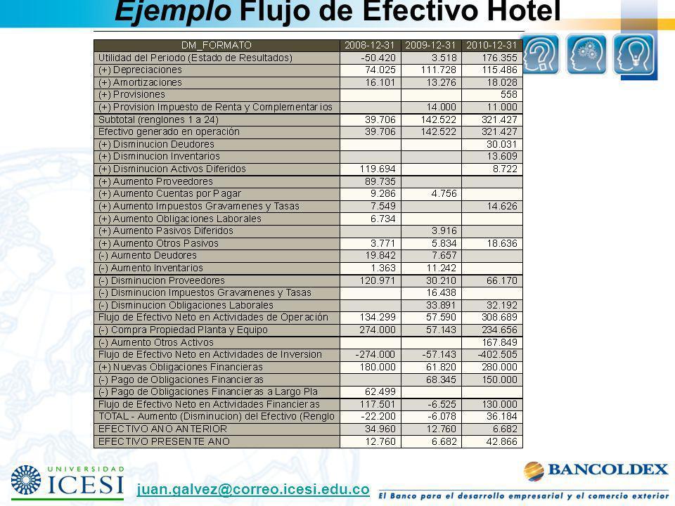 Ejemplo Flujo de Efectivo Hotel