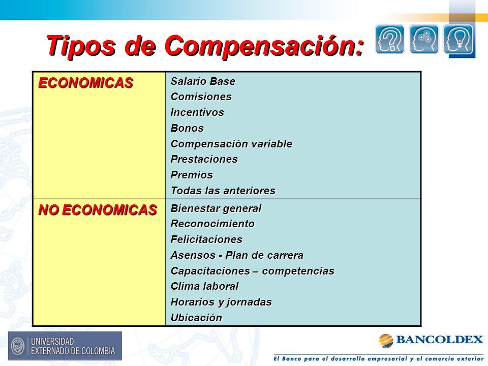 Tipos de Compensación: