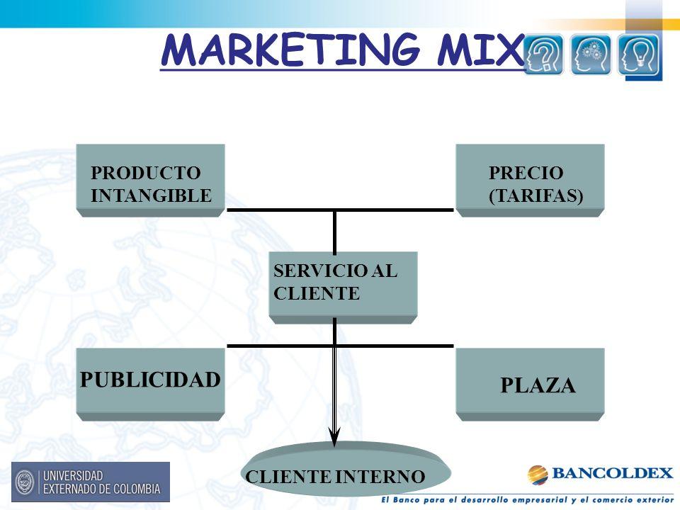 MARKETING MIX PUBLICIDAD PLAZA PRODUCTO INTANGIBLE PRECIO (TARIFAS)