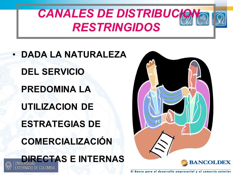 CANALES DE DISTRIBUCION RESTRINGIDOS
