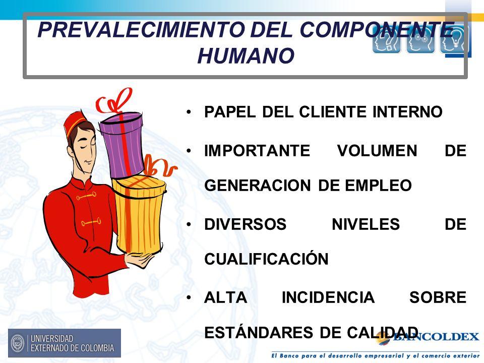PREVALECIMIENTO DEL COMPONENTE HUMANO