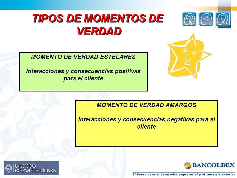 TIPOS DE MOMENTOS DE VERDAD