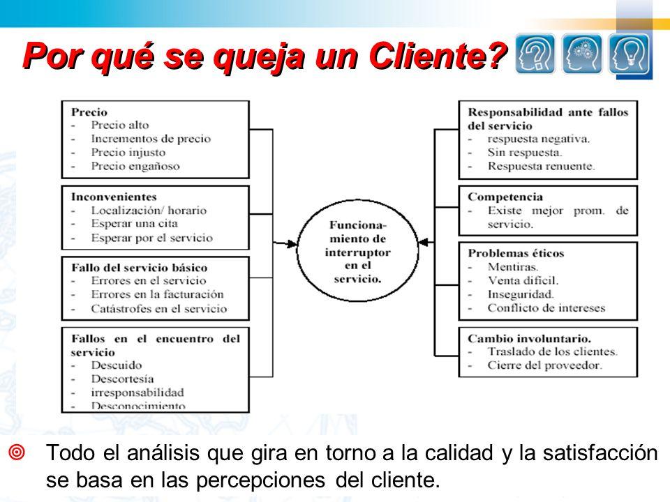 Por qué se queja un Cliente