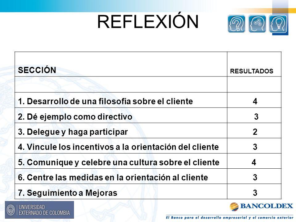REFLEXIÓN SECCIÓN 1. Desarrollo de una filosofia sobre el cliente 4