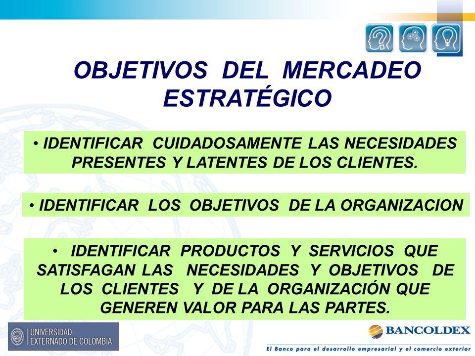 OBJETIVOS DEL MERCADEO ESTRATÉGICO