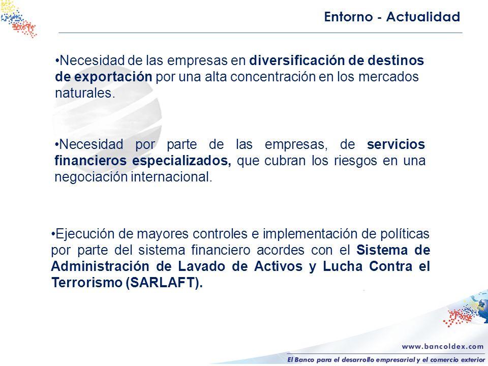 Entorno - ActualidadNecesidad de las empresas en diversificación de destinos de exportación por una alta concentración en los mercados naturales.