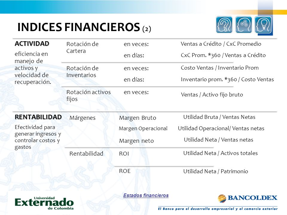 INDICES FINANCIEROS (2)