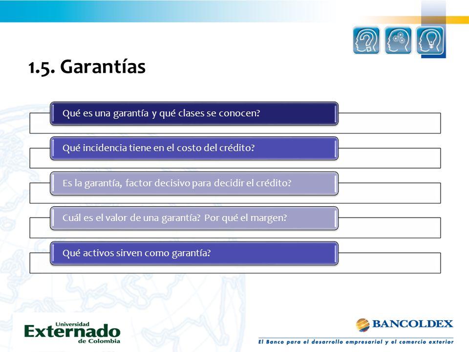 1.5. Garantías Qué es una garantía y qué clases se conocen
