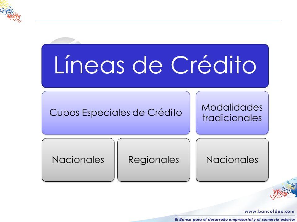 Cupos Especiales de Crédito Nacionales Regionales