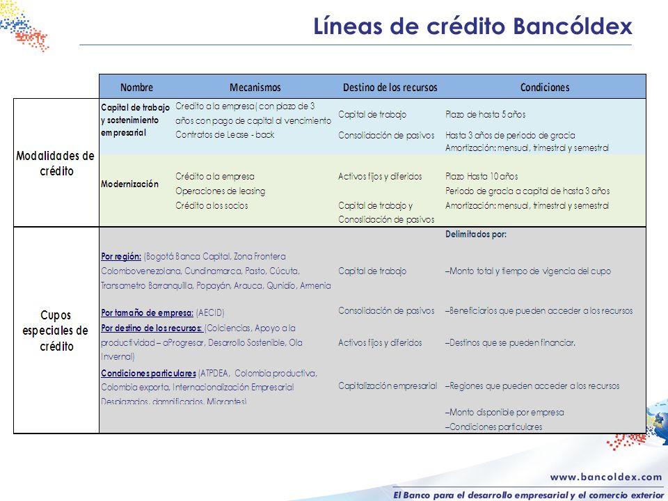 Líneas de crédito Bancóldex