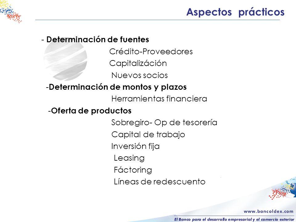 Aspectos prácticos - Determinación de fuentes Crédito-Proveedores