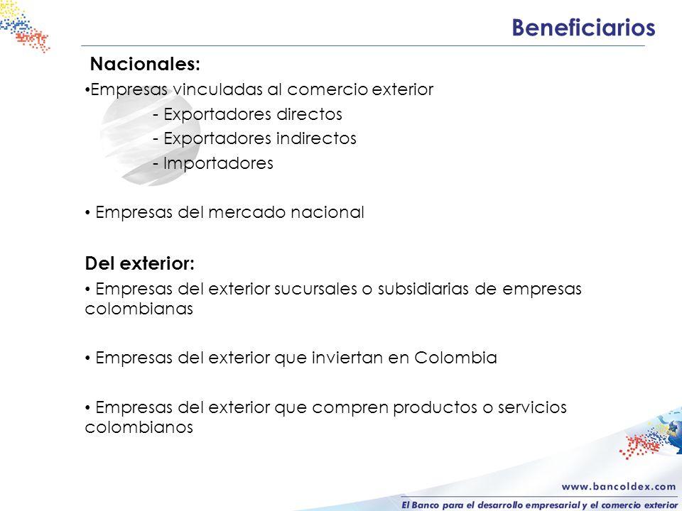 Beneficiarios Nacionales: Del exterior: