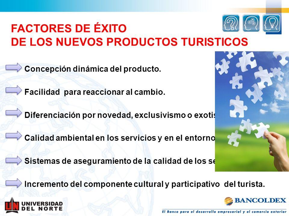 FACTORES DE ÉXITO DE LOS NUEVOS PRODUCTOS TURISTICOS
