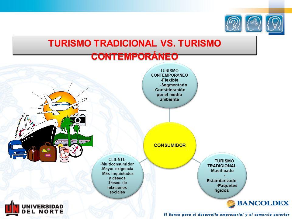 TURISMO TRADICIONAL VS. TURISMO CONTEMPORÁNEO