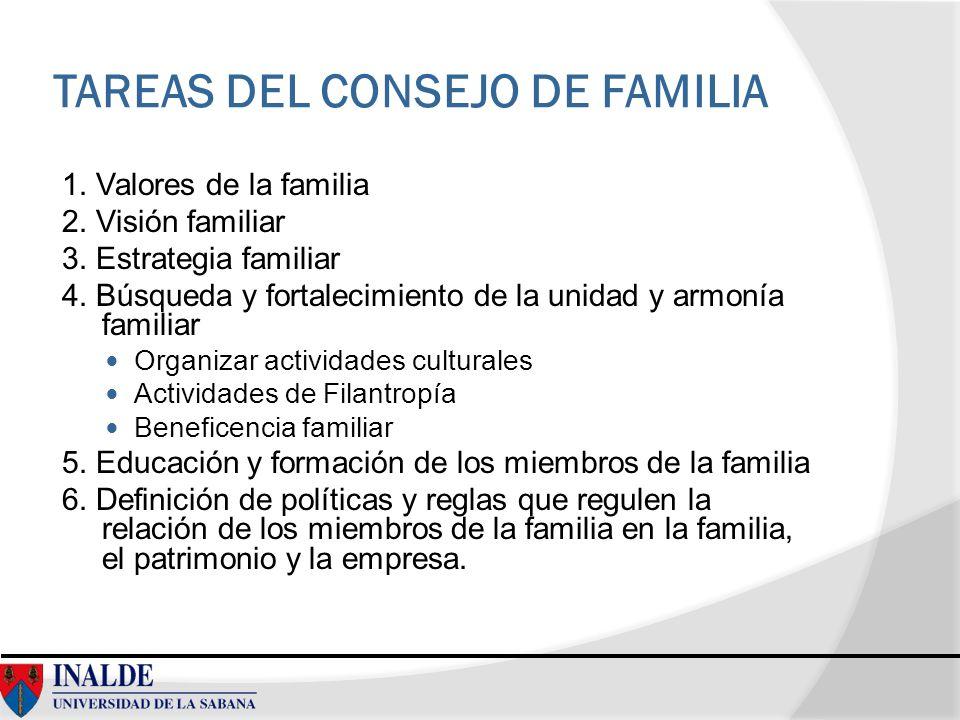 TAREAS DEL CONSEJO DE FAMILIA