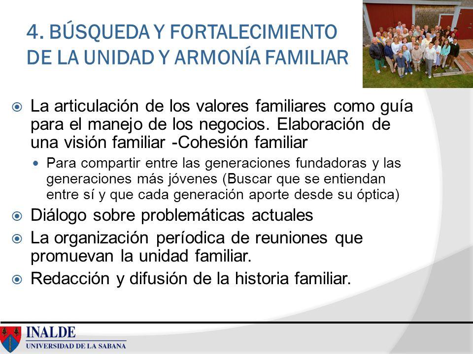4. BÚSQUEDA Y FORTALECIMIENTO DE LA UNIDAD Y ARMONÍA FAMILIAR
