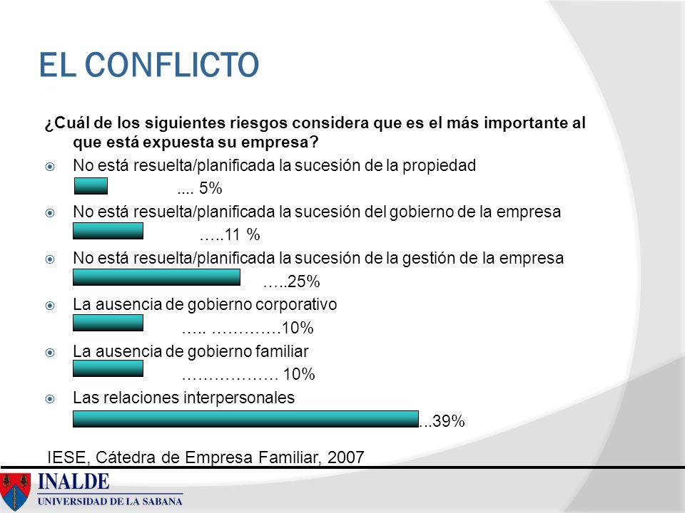 EL CONFLICTO IESE, Cátedra de Empresa Familiar, 2007