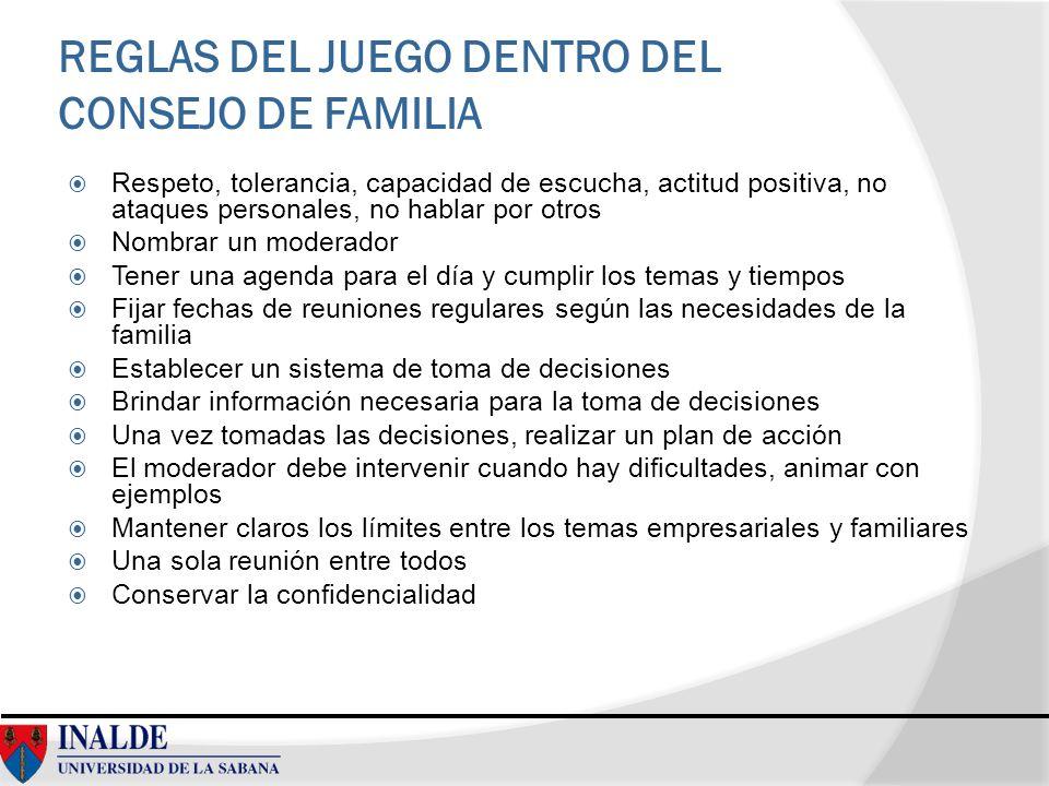REGLAS DEL JUEGO DENTRO DEL CONSEJO DE FAMILIA