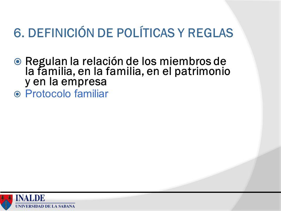 6. DEFINICIÓN DE POLÍTICAS Y REGLAS