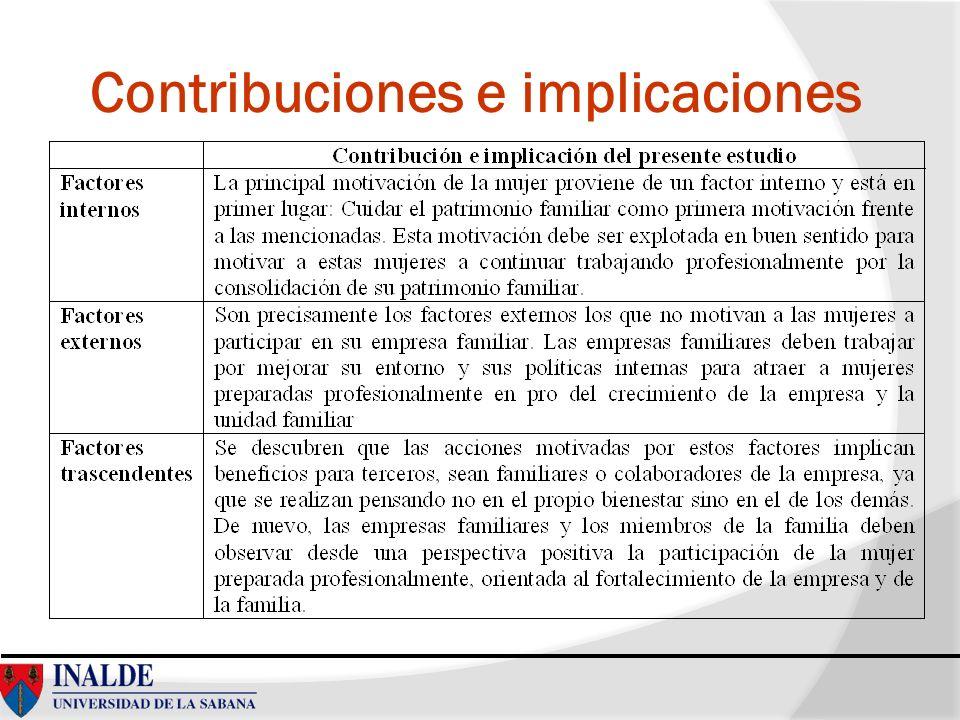 Contribuciones e implicaciones