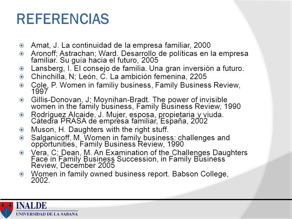REFERENCIAS Amat, J. La continuidad de la empresa familiar, 2000