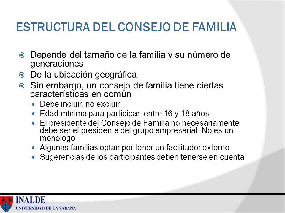 ESTRUCTURA DEL CONSEJO DE FAMILIA