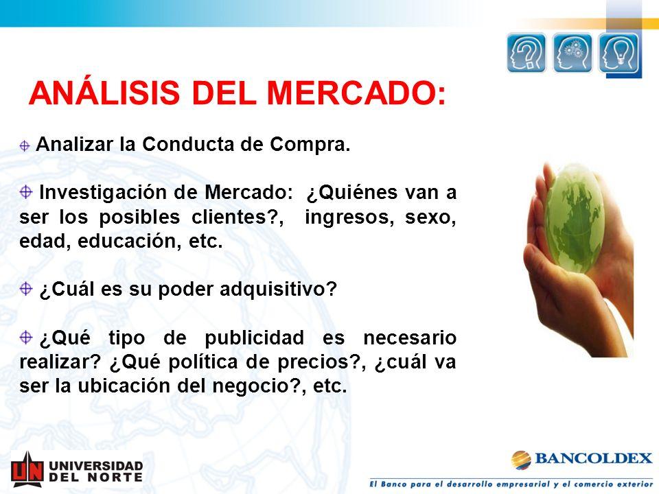 ANÁLISIS DEL MERCADO: Analizar la Conducta de Compra.