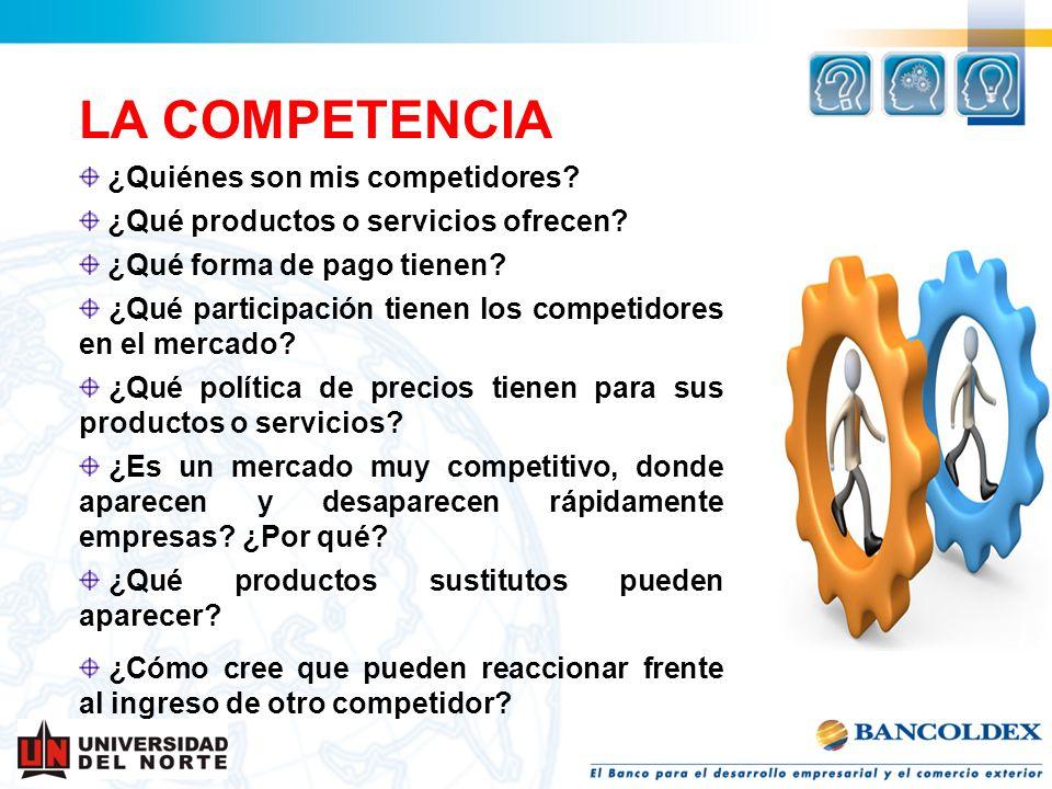 LA COMPETENCIA ¿Quiénes son mis competidores