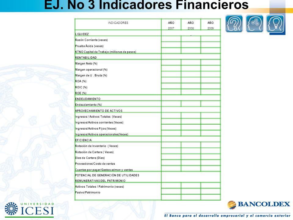 EJ. No 3 Indicadores Financieros