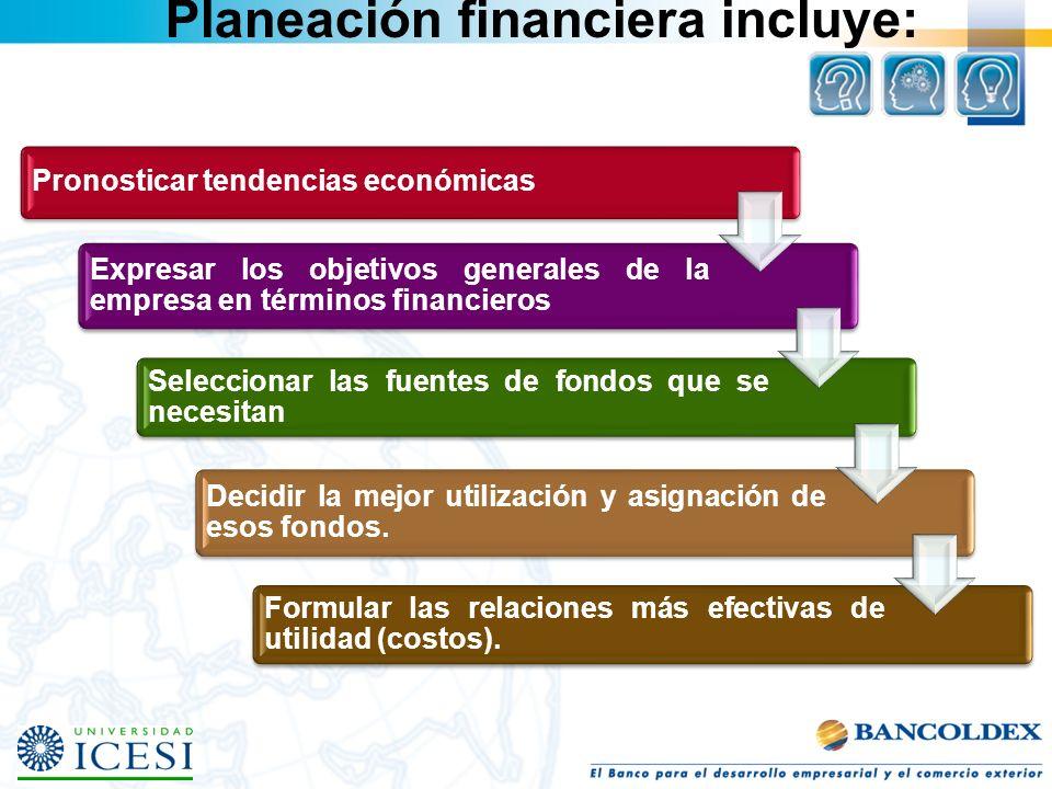Planeación financiera incluye: