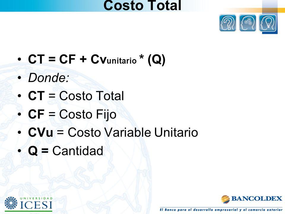 Costo Total CT = CF + Cvunitario * (Q) Donde: CT = Costo Total