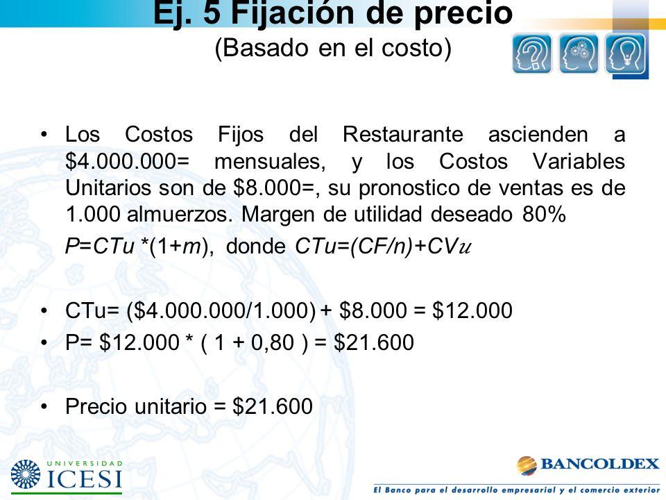 Ej. 5 Fijación de precio (Basado en el costo)