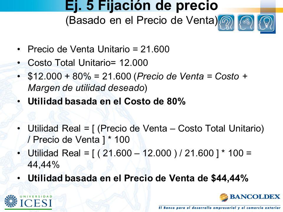Ej. 5 Fijación de precio (Basado en el Precio de Venta)