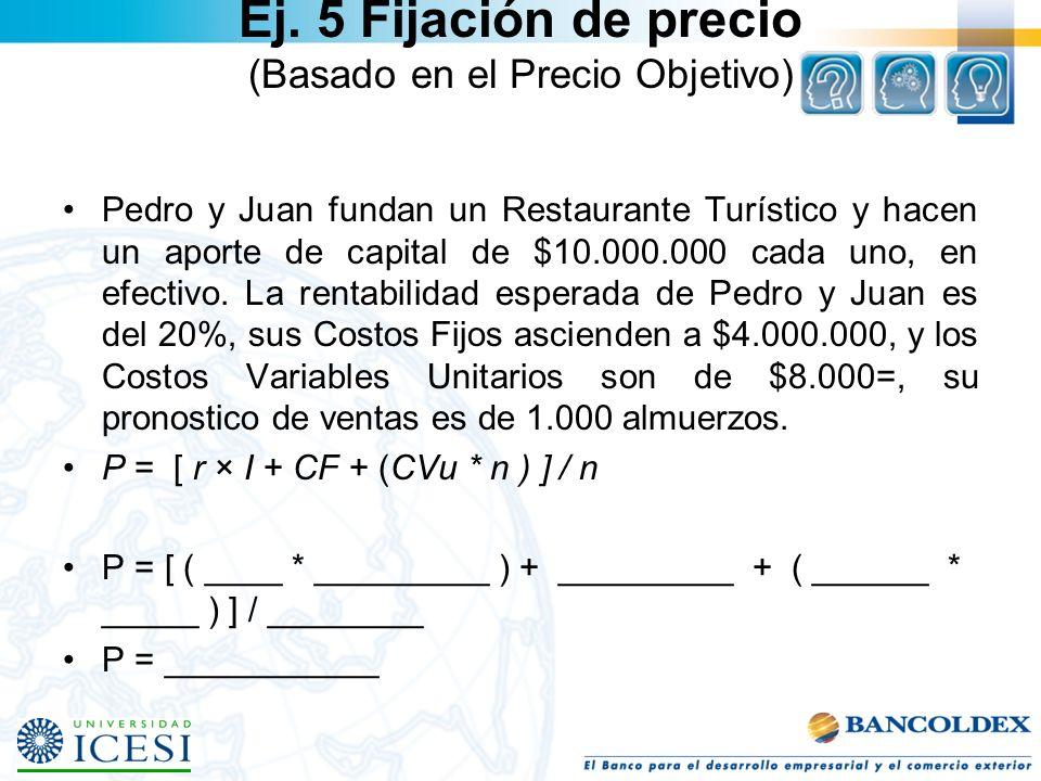 Ej. 5 Fijación de precio (Basado en el Precio Objetivo)