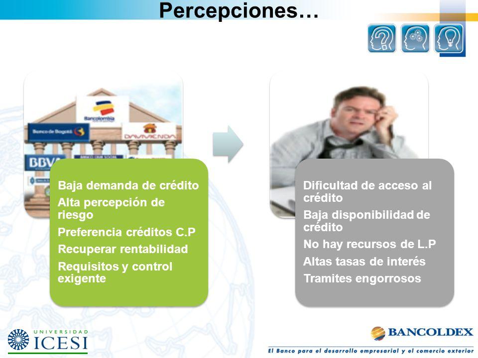 Percepciones… Requisitos y control exigente Recuperar rentabilidad